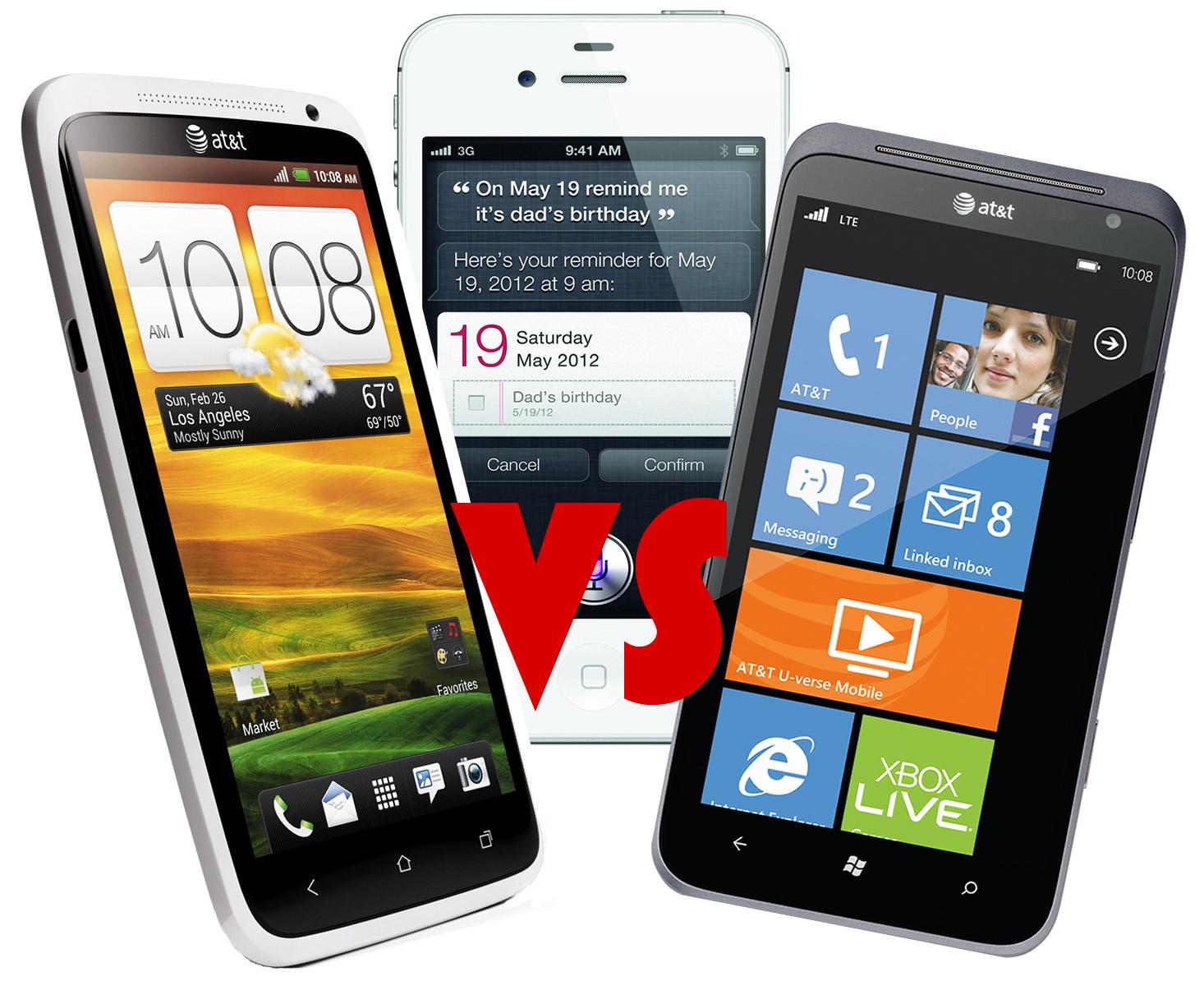 Android é o sistema mais usado no Brasil
