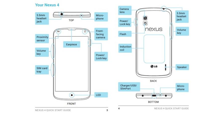Manuais vazados do LG E960 revelam que ele é o Nexus 4