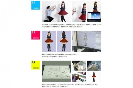 Sony pode transformar você em um boneco por apenas 500 dólares